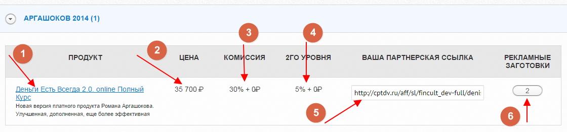 zarabotok-na-partnerke-centra-prodyussirovaniya-trenerov-9